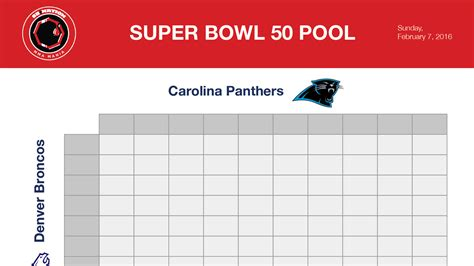super bowl squares sheet game  printable panthers