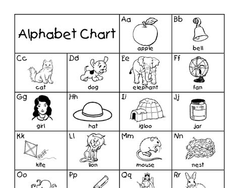 printable alphabet chart no pictures f is for first grade abc and blends charts