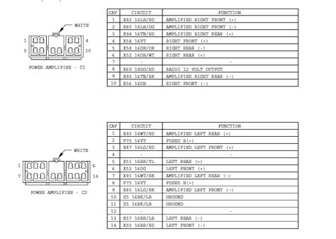 1996 jeep grand wiring diagram radio