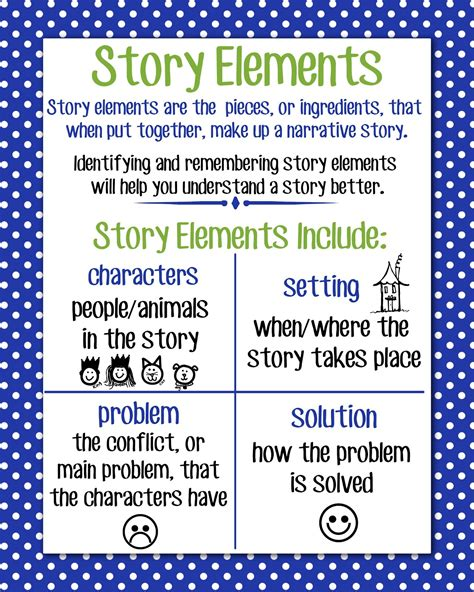 printable quiz on story elements story elements posters story elements and poster on pinterest