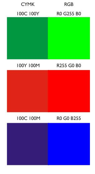 blood red color code rgb color palette looks the same as cmyk corel 12 pls