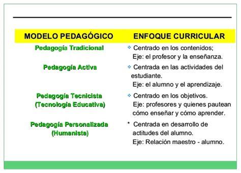 Modelo Curricular Humanista Modelos Pedag 243 Gicos