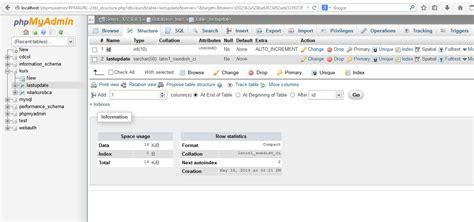 tutorial membuat blog sederhana tutorial membuat web sederhana menggunakan phalcon