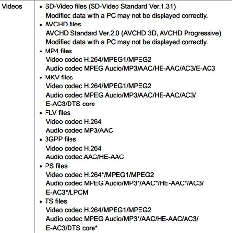 format video tv what kind of video files can i play on my tv