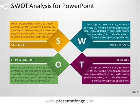 free swot analysis template swot analysis template for powerpoint