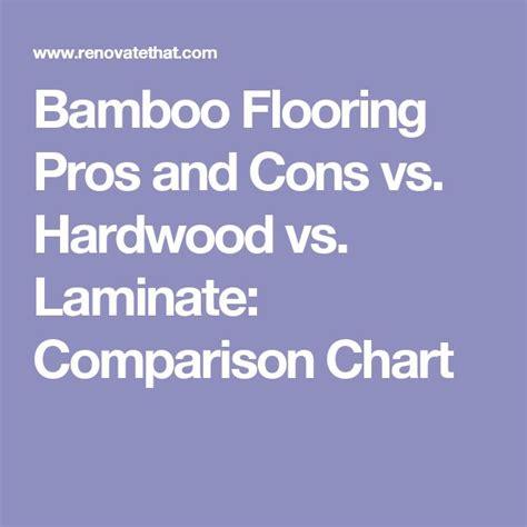 25  best ideas about Bamboo Laminate Flooring on Pinterest