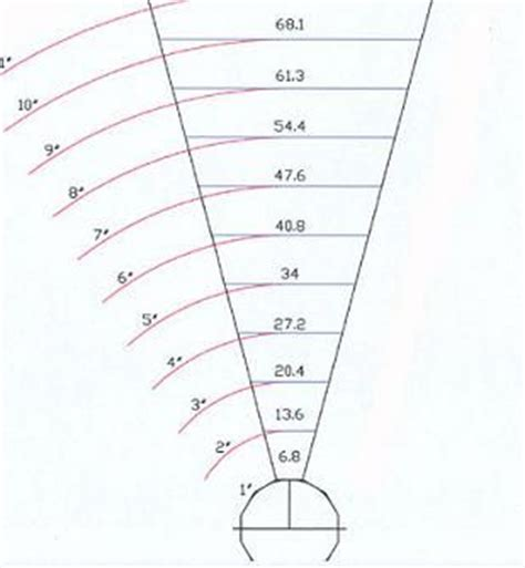 woodworking angle calculator 97 best wood turning segmented images on