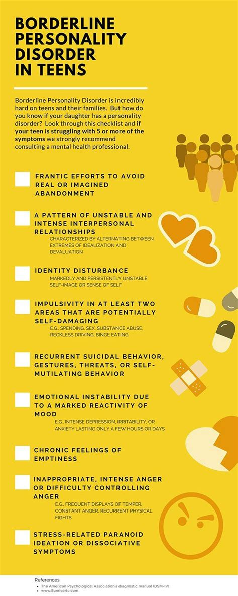 test borderline 25 best ideas about borderline personality disorder on