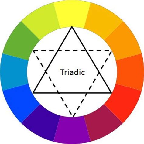 triadic color scheme color wheel triadic color scheme complementary colors