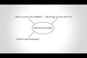 Motivationsschreiben Bewerbung Unterschied Motivationsschreiben Und Anschreiben Unterschied Einfach Erkl 228 Rt