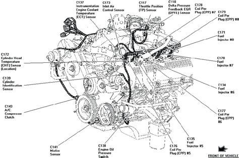 ford 5 4 l engine diagram ford f 150 5 4l engine diagram