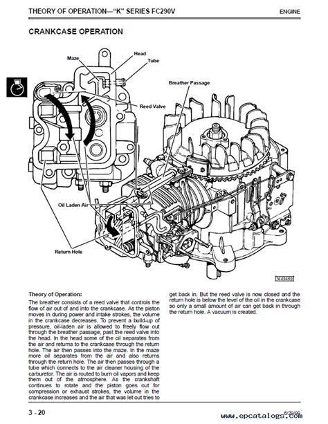 deere l120 wiring diagram pdf wiring diagram