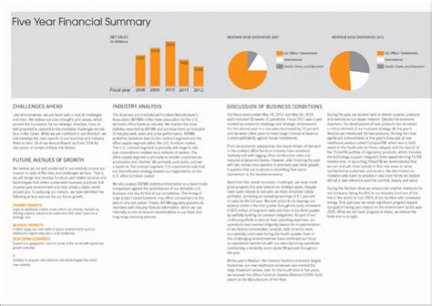 layout of a financial report herman miller annual report christina mui design