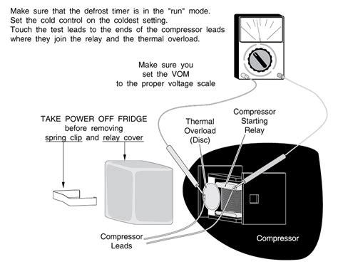 samsung refrigerator compressor wiring diagram 46 wiring