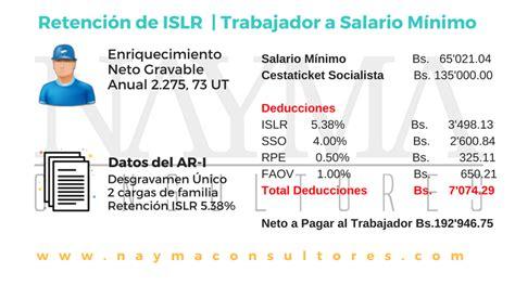 Salario Minimo En Venezuela Monto 2016 | monto del salario minimo venezuela 2016