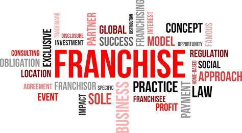 how to decide on the ideal franchise opportunity for you