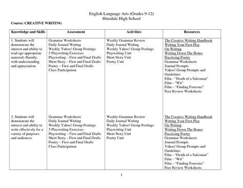 Grammar Worksheets Middle School by 14 Best Images Of Grammar Worksheets Middle School