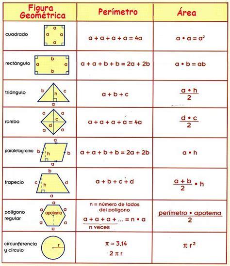 figuras geometricas formulas figuras con su formula imagui