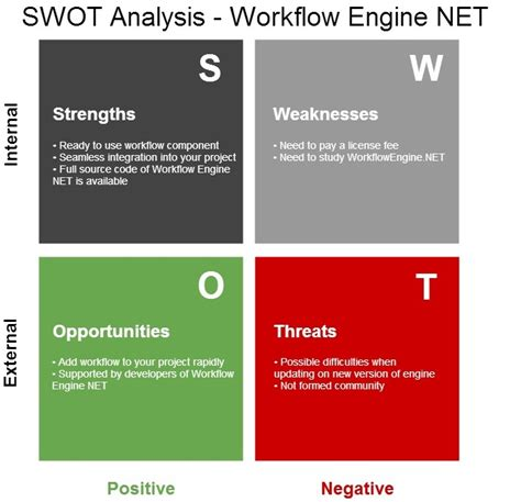 workflow engine net workflow engine home