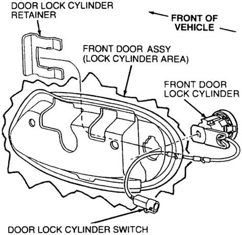 1999 subaru truck forester awd 2 5l mfi 4cyl repair guides interior door locks autozone com