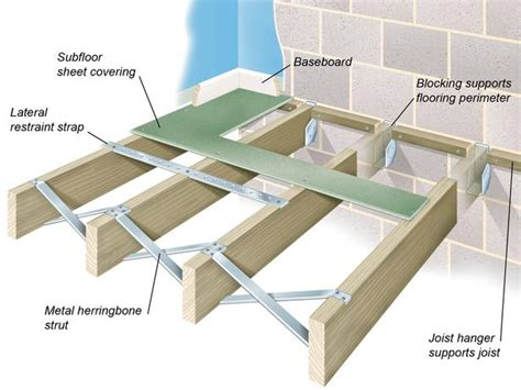 All About Joist And Concrete Floor Structures Flooring House Floor Joists Construction