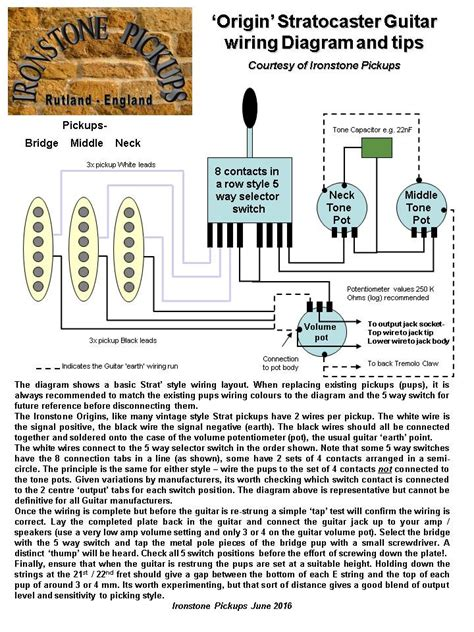 wiring diagram for fender guitar fender hss strat
