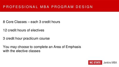 Uts Mba Information Session by Nc State Jenkins Mba Information Session