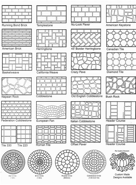 concrete templates stencil pattern concrete patterns gallery