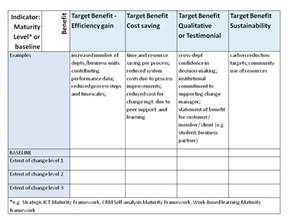 bid evaluation matrix template picture images frompo