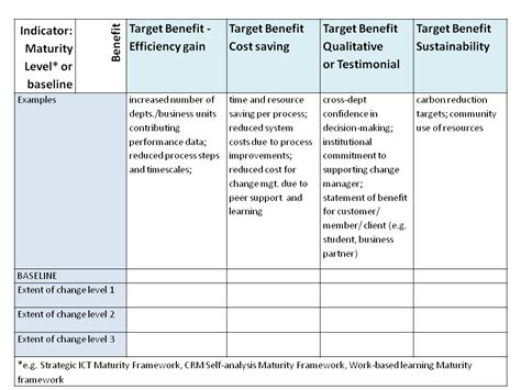 Rfp Evaluation Templates Rfp Evaluation Scoring Matrix Template