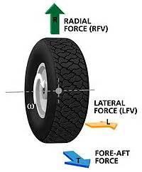 Tire Carcass Definition » Home Design 2017