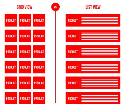 gridview layout design layout grid view vs list view for products user