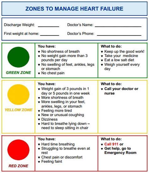 congestive heart failure chf nursing care plan management 19 best kinergy health congestive heart failure resources