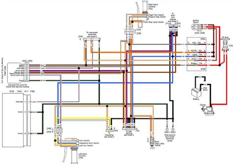 harley dyna glide wiring diagrams harley get free image
