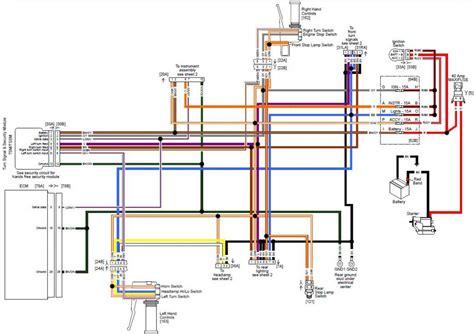 harley dyna glide wiring diagrams harley get free image