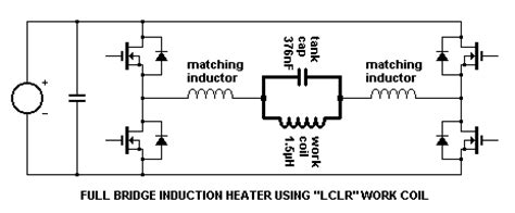 inductor self heating high frequency induction heating