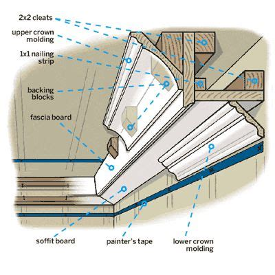 trimwork and molding guide wood pieces and beams beautiful count and kitchen ceilings on pinterest