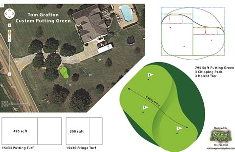 designing your own artificial putting green iputting greens synthetic putting greens