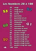 french topic posters   word resources