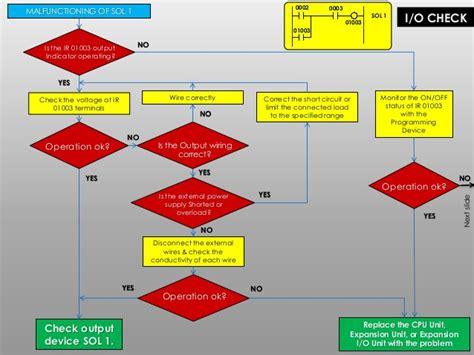 Programming Cable U Plc Delta Dvp Usb Acab230 Dvp 16sp Wiring Diagram 23 Wiring Diagram Images