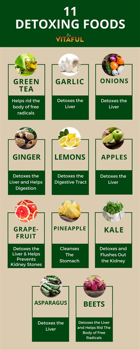 Food For Kidney Detox by 118 Best Images About Food Facts Tips On