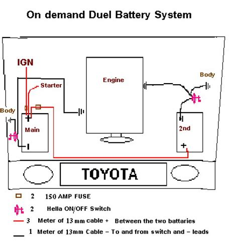 wiring diagram dual battery system dual battery system jpg 3 project bakkie