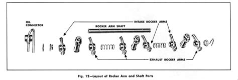 chevy 235 firing order diagram 1954 chevy 235 engine diagrams electrical auto wiring