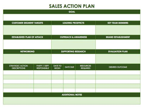 Best Sales Action Plan Template Exle With Impressive Sales Plan Template Free