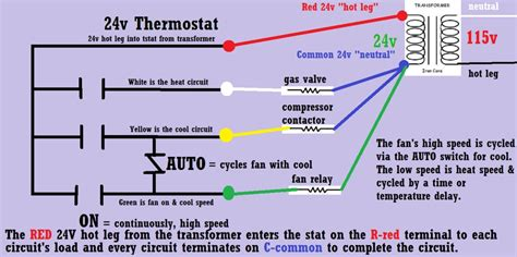 trane thermostat wiring diagrams 5 wire thermostat wiring