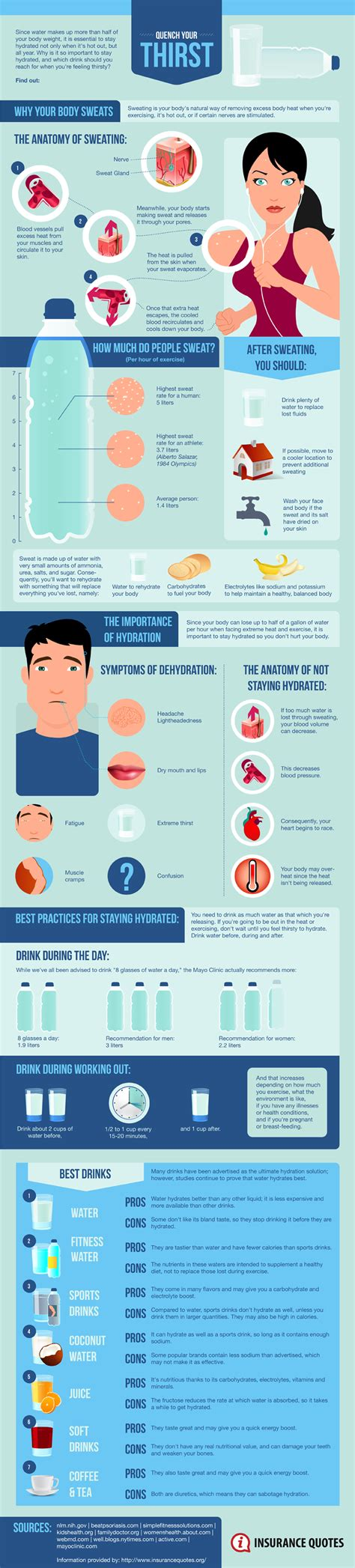 hydration synonym image gallery hydration infographic