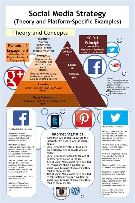 design poster social media personal day al mohamed page 2