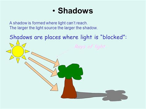 where the light is light ppt video online download