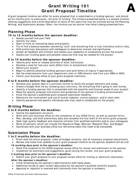 Education Grant Template Planning Phase Assess Yourself And The Field Writing