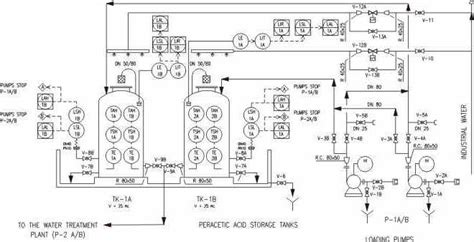 Wastewater Treatment Plant Thesis by Wastewater Treatment Plant Thesis Websitereports45 Web